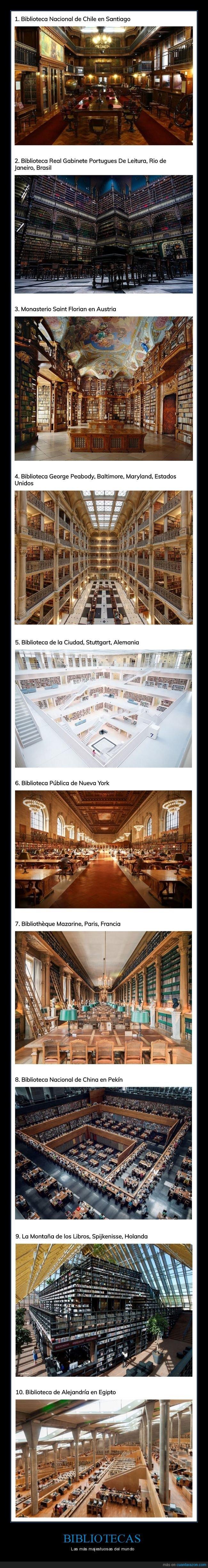 bibliotecas,curiosidades,países