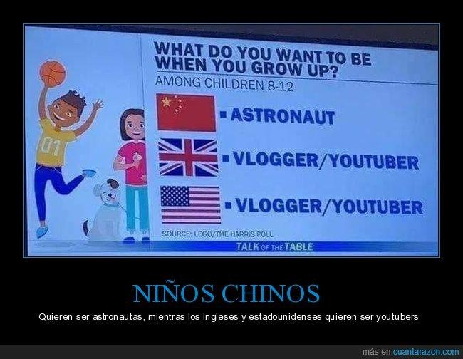 astronauta,chiino,chinos,de mayor,estadounidenses,ingleses,niños,youtubers