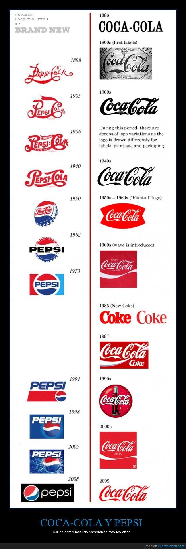 cocacola,evolución,logos,pepsi