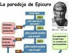 Enlace a Epicuro y Dios