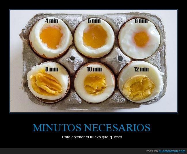 cocer,huevos,minutos