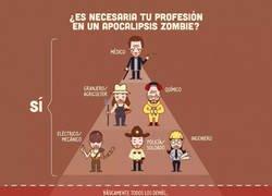 Enlace a Si tu profesión no es una de estas, reza para que no te toque vivir un apocalipsis zombie