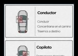 Enlace a Tus funciones en el coche según el asiento que ocupas