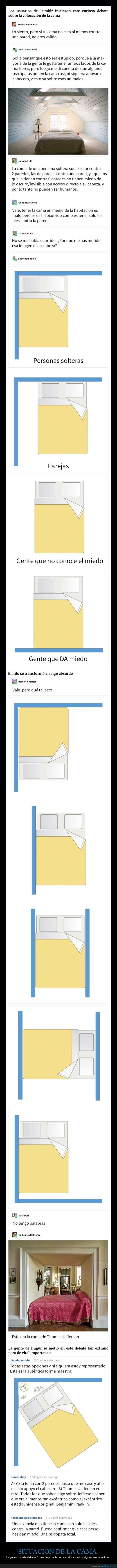 cama,colocar,habitación,paredes