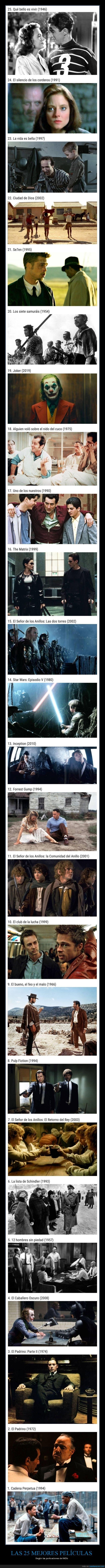 cine,imdb,mejores,películas