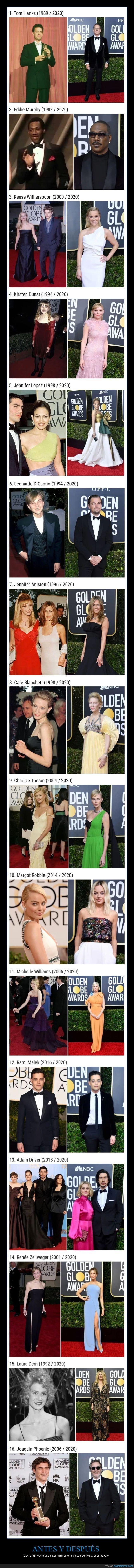 actores,antes,cambiar,después,globos de oro