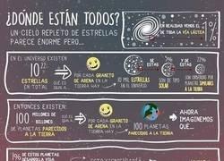 Enlace a Explicando la Paradoja de Fermi