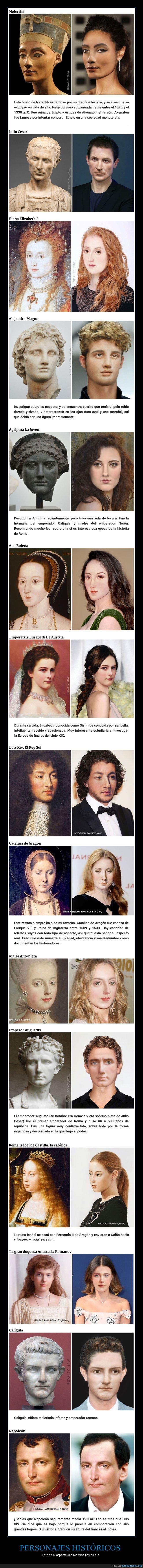 actualidad,aspecto,personajes históricos