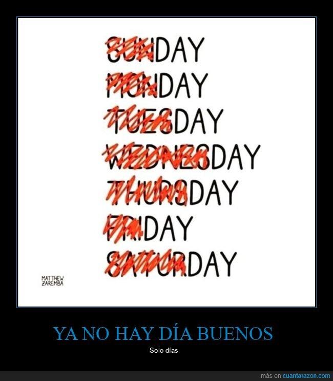 coronavirus,cuarentena,días,semana