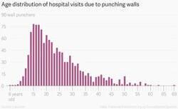 Enlace a Un gráfico revelador