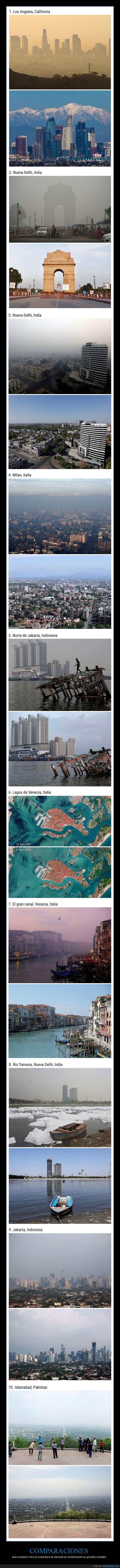ciudades,comparaciones,contamienación,cuarentena