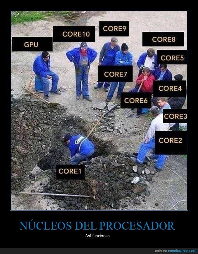 mirando,núcleos,procesador,trabajando
