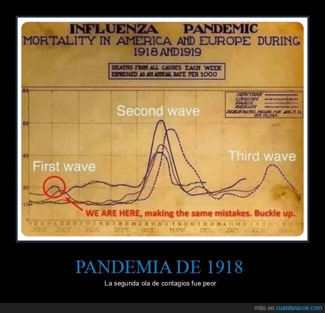coronavirus,gripe española,pandemia,peor,segunda ola