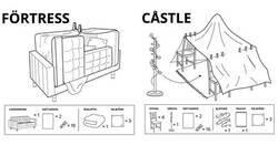 Enlace a Ikea muestra cómo hacer 6 tipos de fuertes con su mobiliario durante la cuarentena