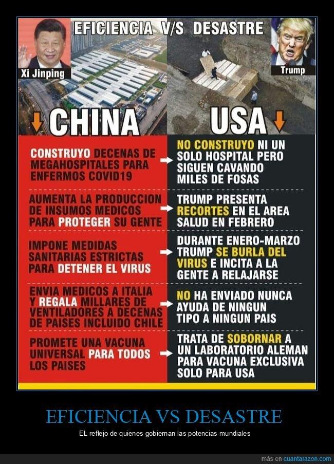 china,coronavirus,eeuu,políticos