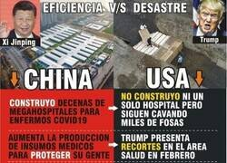 Enlace a China VS EEUU