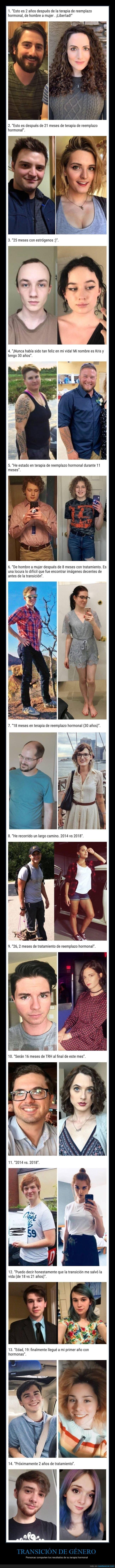 ahora,antes,género,transición