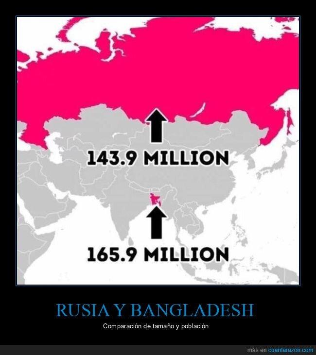 bangladesh,población,rusia,tamaño