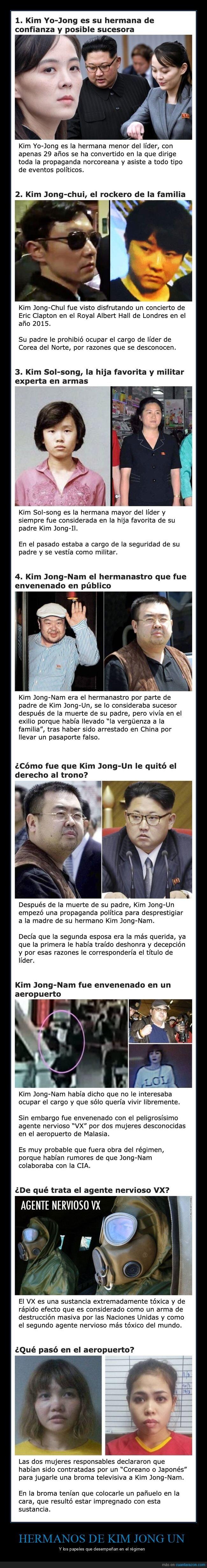 corea del norte,hermanos,kim jong un
