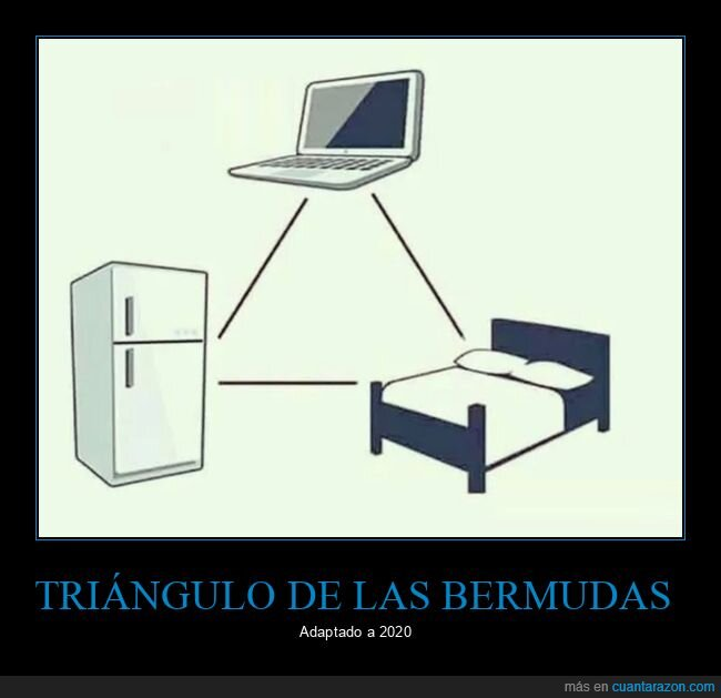 cama,internet,nevera,triángulo de las bermudas