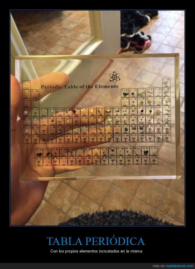 elementos,química,tabla periódica