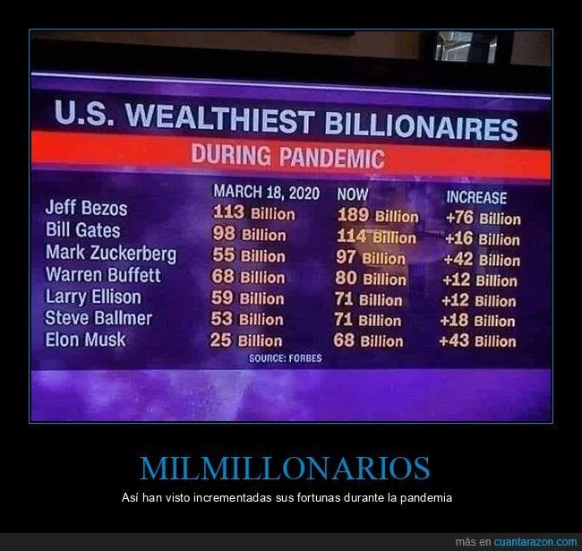 coronavirus,curiosidades,dinero,ganar,millonarios,pandemia