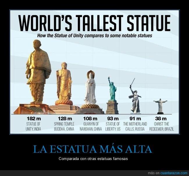 alta,curiosidades,estatua