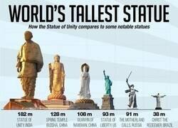 Enlace a Estatuas y sus tamaños