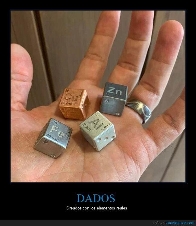 dados,elementos