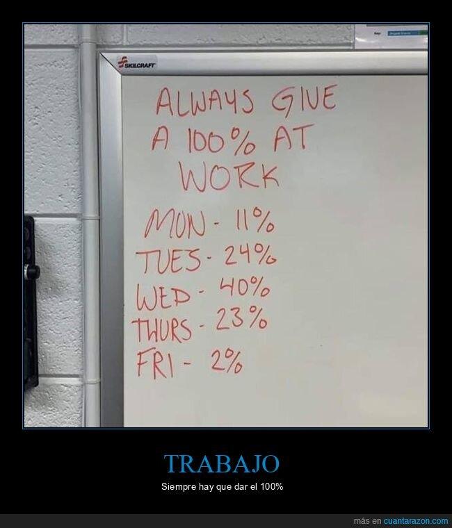100%,porcentajes,semana,trabajo