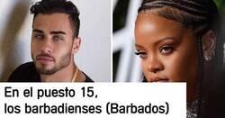 Enlace a Las 15 nacionalidades más atractivas según una encuesta a personas de todo el mundo