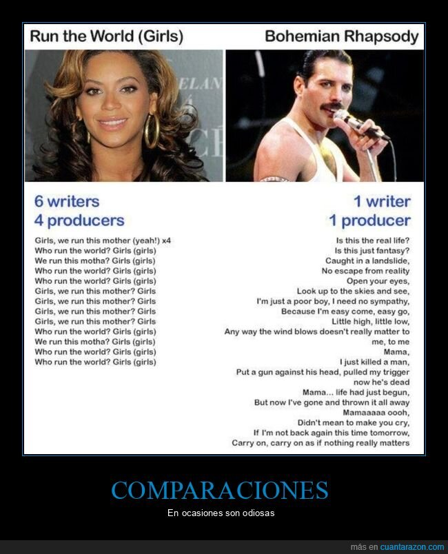 beyonce,bohemian rhapsody,comparativa,freddie mercury,queen,run the world