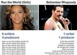 Enlace a Beyonce VS Freddie mercury
