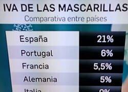 Enlace a España como siempre a la cabeza de lo malo
