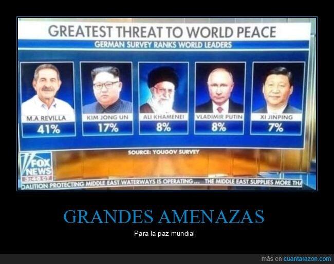 amenazas,paz,políticos,revilla,wtf