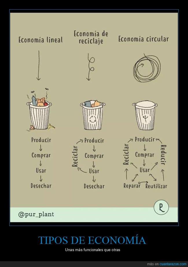 economía,reciclaje