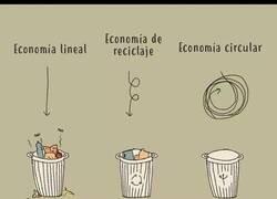 Enlace a Economías explicadas