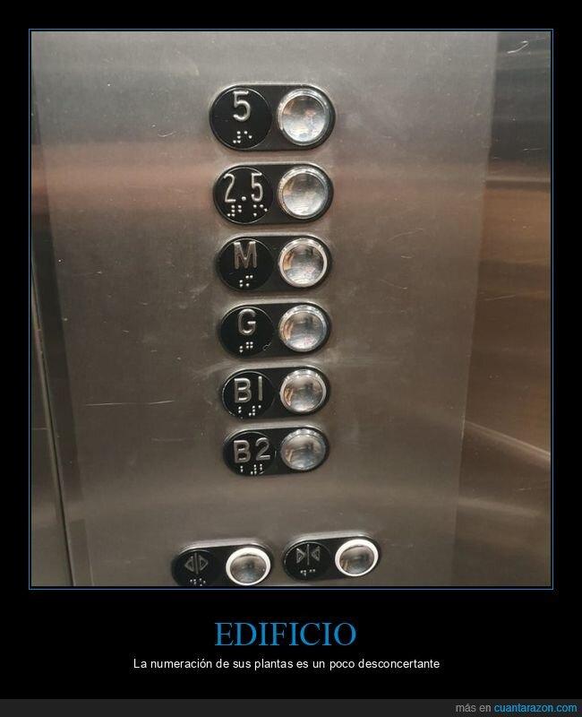 ascensor,edificio,pisos,wtf
