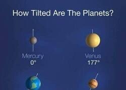 Enlace a ¿Cuál es la inclinación de los planetas del Sistema Solar?