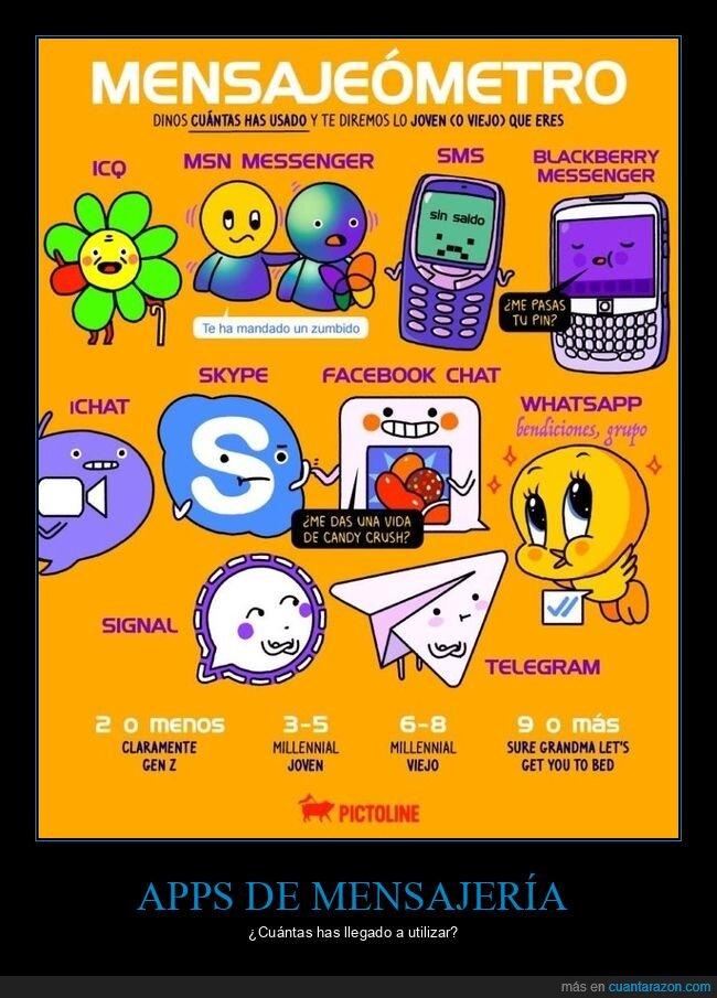 apps,edad,mensajería