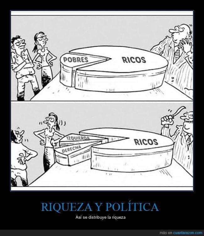 política,riqueza