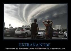 Enlace a Formaciones nubosas preocupantes