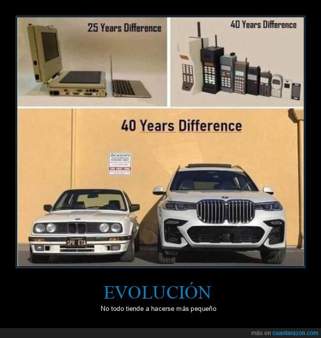 coches,evolución,móviles,ordenadores,tamaño