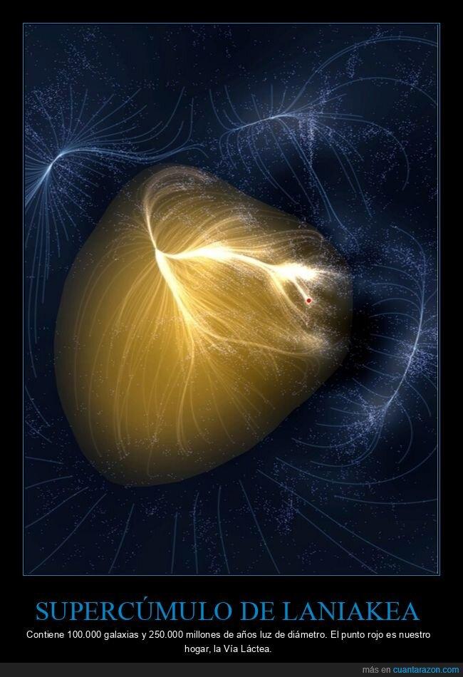 curiosidades,galaxias,laniakea,supercúmulo
