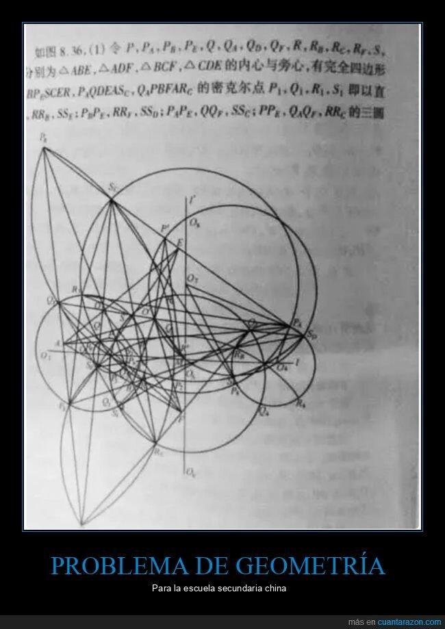 china,geometría,problema