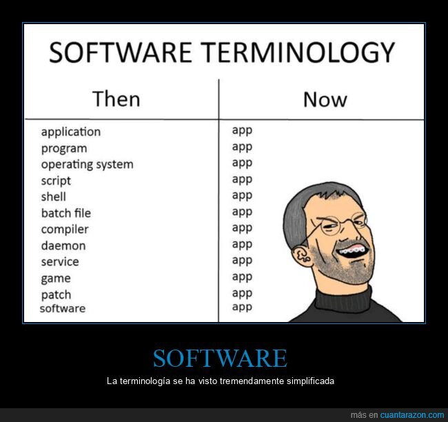 ahora,antes,app,software