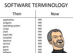 Enlace a Software antes y ahora