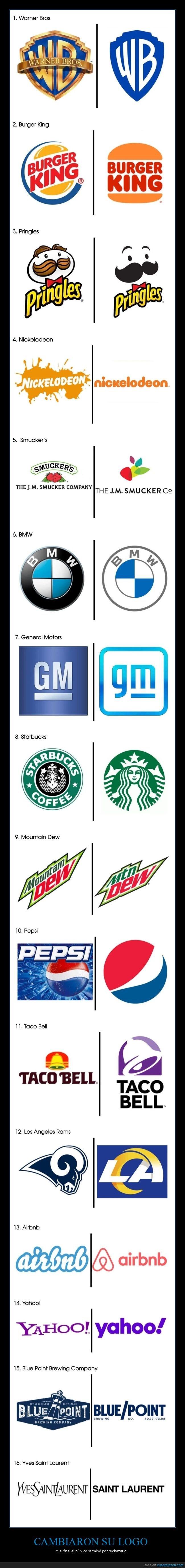 empresas,logos,rechazar