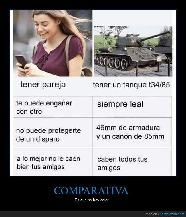 comparativa,pareja,tanque