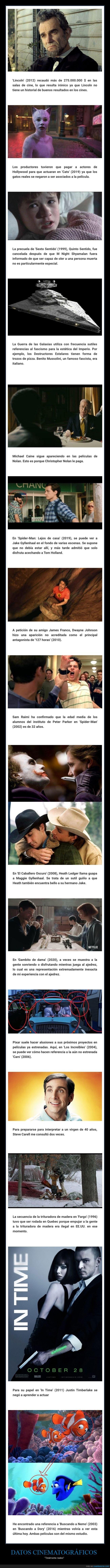 cine,datos